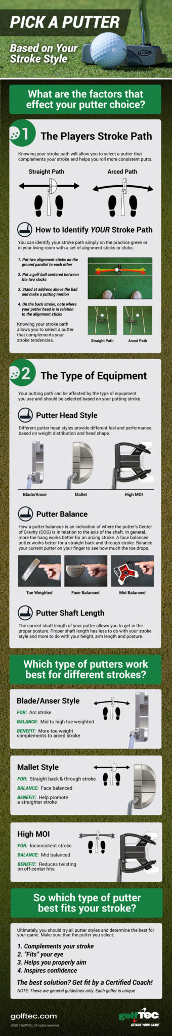 Putter_Style_Flow_Chart1
