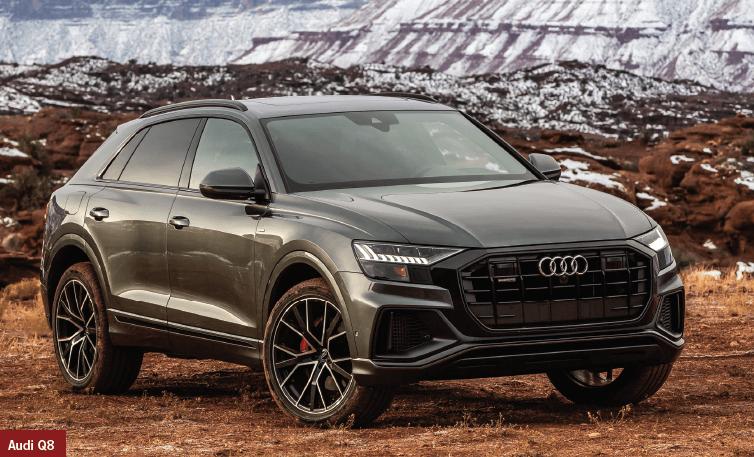2019 Audi Q8 Crossover