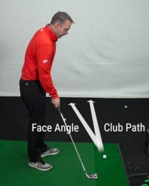 correct club path vs face angle on backswing