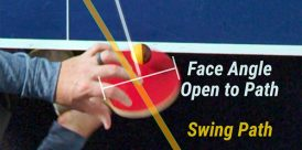 Ping Pong Paddle Arrow Demonstrating Slice