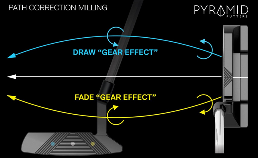 Breaking Down the Pyramid Putter