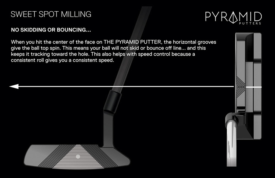 Pyramid Putters
